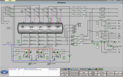 modernizace_vyrobni_linky_apv3_v_danone_benesov