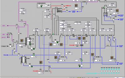 ridici_system_pro_technologii_uht_a_sterilni_tank