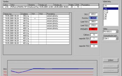 vyhodnocovani_efektivity_vyroby_2